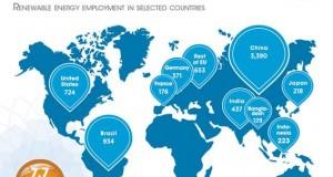 locuri de munca in energii regenerabile