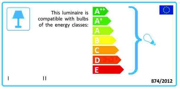 etichete energetice