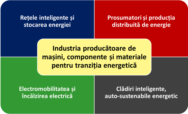 strategia-energetica